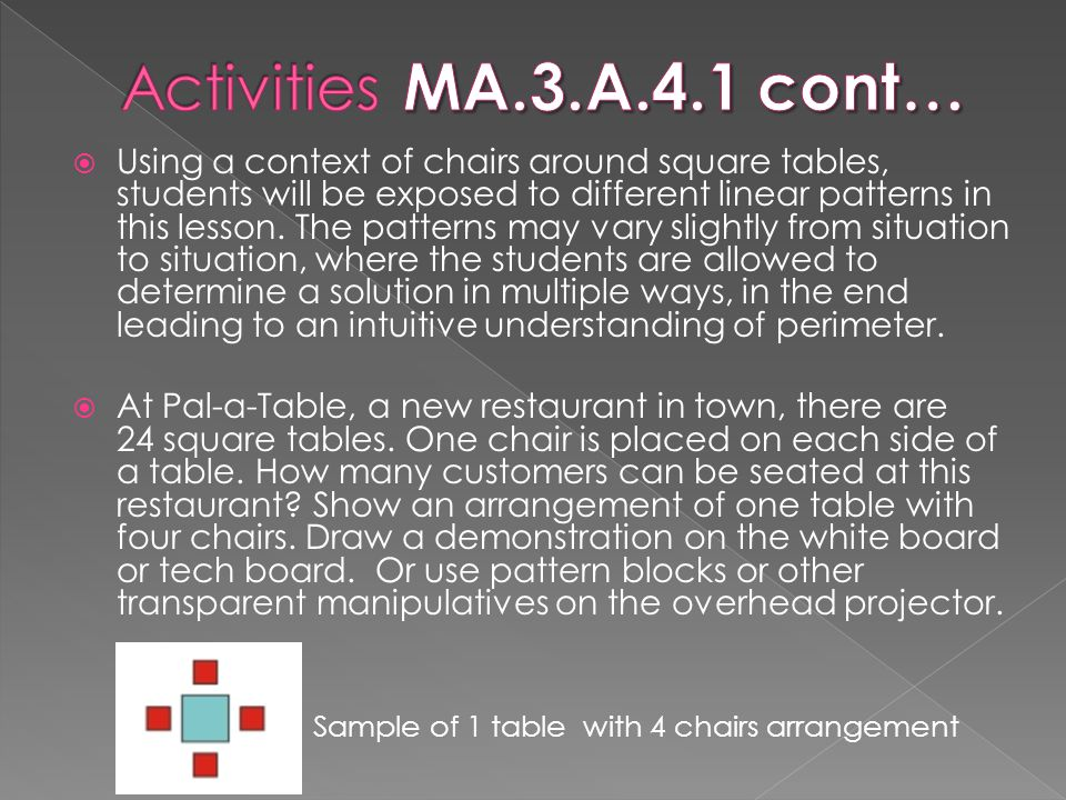  Using a context of chairs around square tables, students will be exposed to different linear patterns in this lesson.