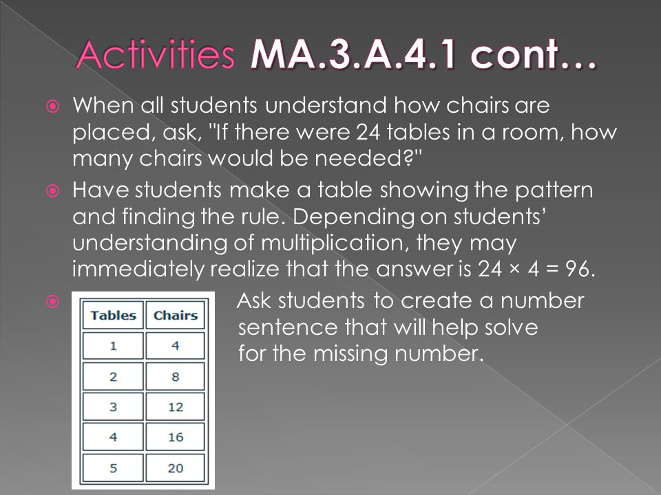 When all students understand how chairs are placed, ask, If there were 24 tables in a room, how many chairs would be needed?  Have students make a table showing the pattern and finding the rule.