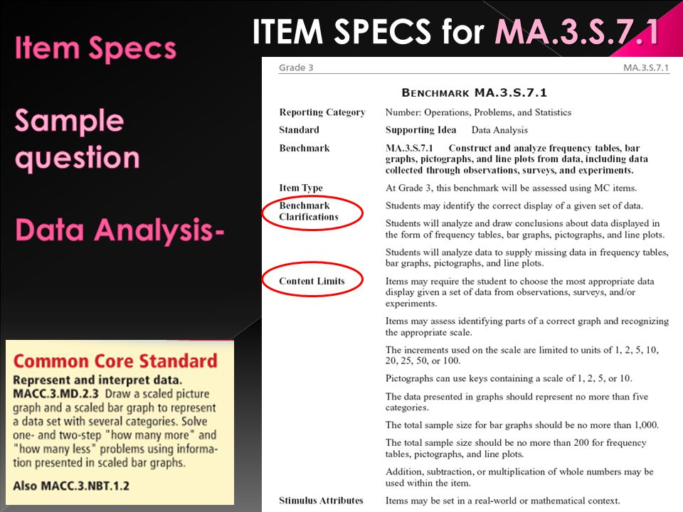 MA.3.S.7.1 ITEM SPECS for MA.3.S.7.1