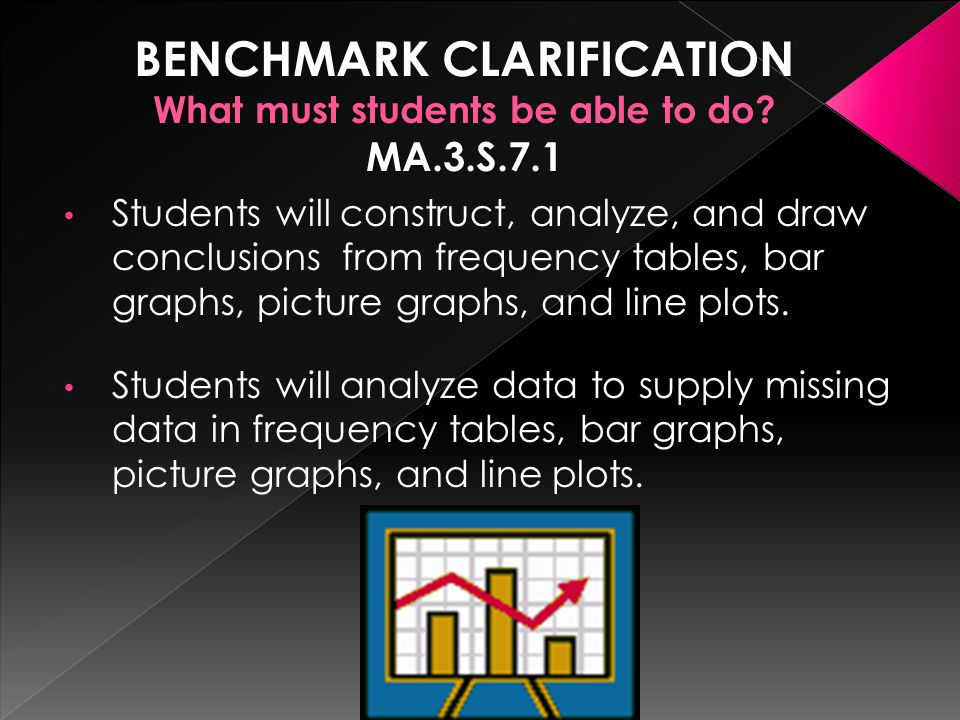 CLARIFICATION BENCHMARK CLARIFICATION What must students be able to do?MA.3.S.7.1 Students will construct, analyze, and draw conclusions from frequency tables, bar graphs, picture graphs, and line plots.