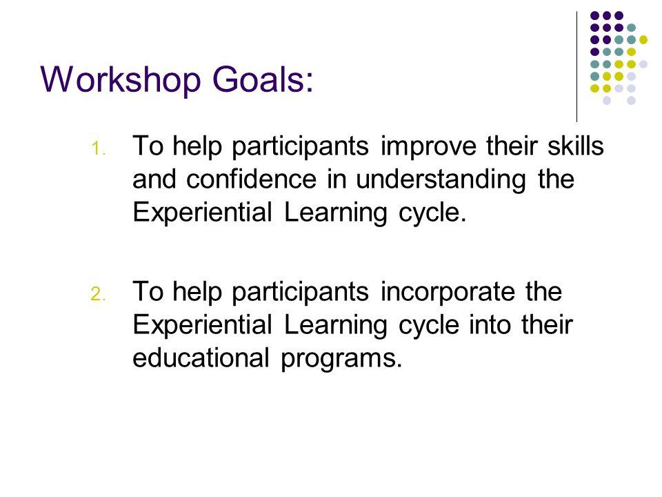 Workshop Goals: 1.