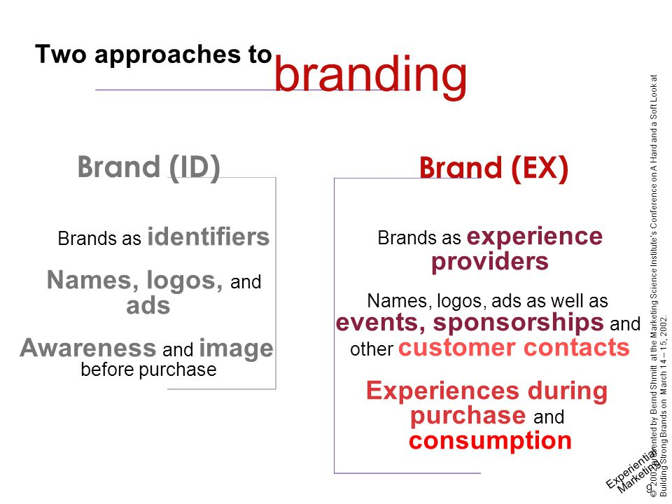 Experiential Marketing 20 © 2002 presented by Bernd Shmitt at the Marketing Science Institute's Conference on A Hard and a Soft Look at Building Strong Brands on March 14 – 15, 2002.