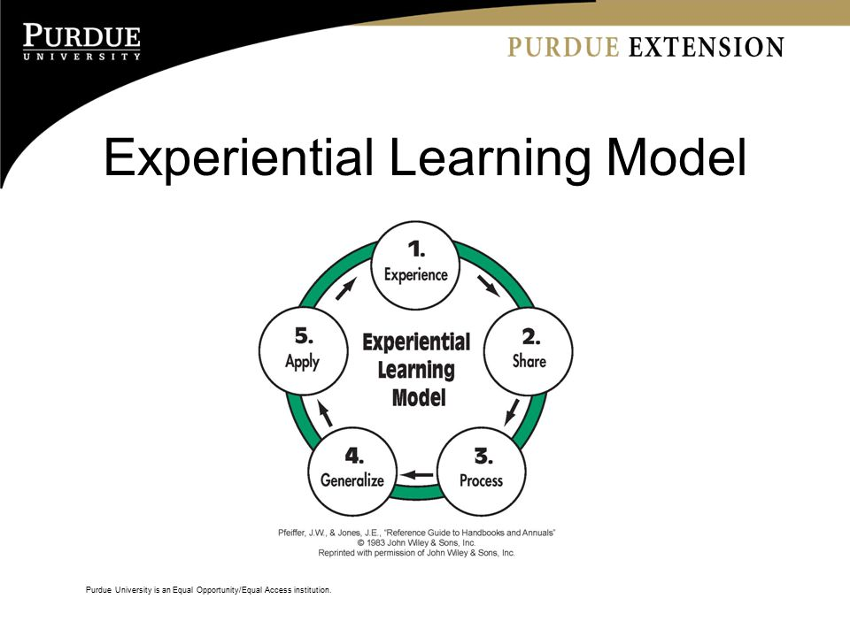 Purdue University is an Equal Opportunity/Equal Access institution. Experiential Learning Model