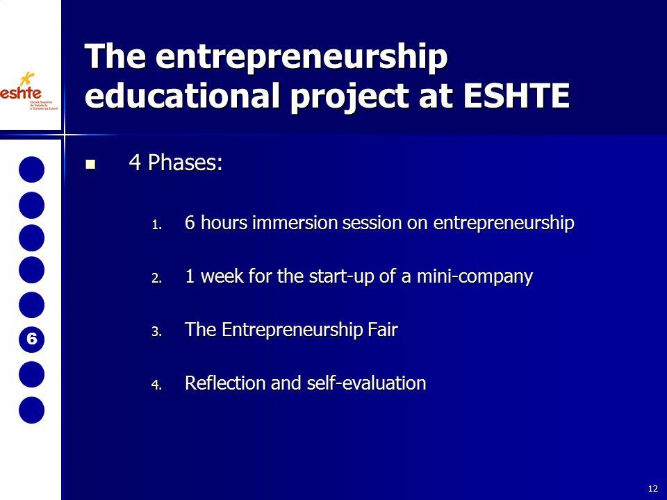 12 The entrepreneurship educational project at ESHTE 4 Phases: 4 Phases: 1. 6 hours immersion session on entrepreneurship 2. 1 week for the start-up o