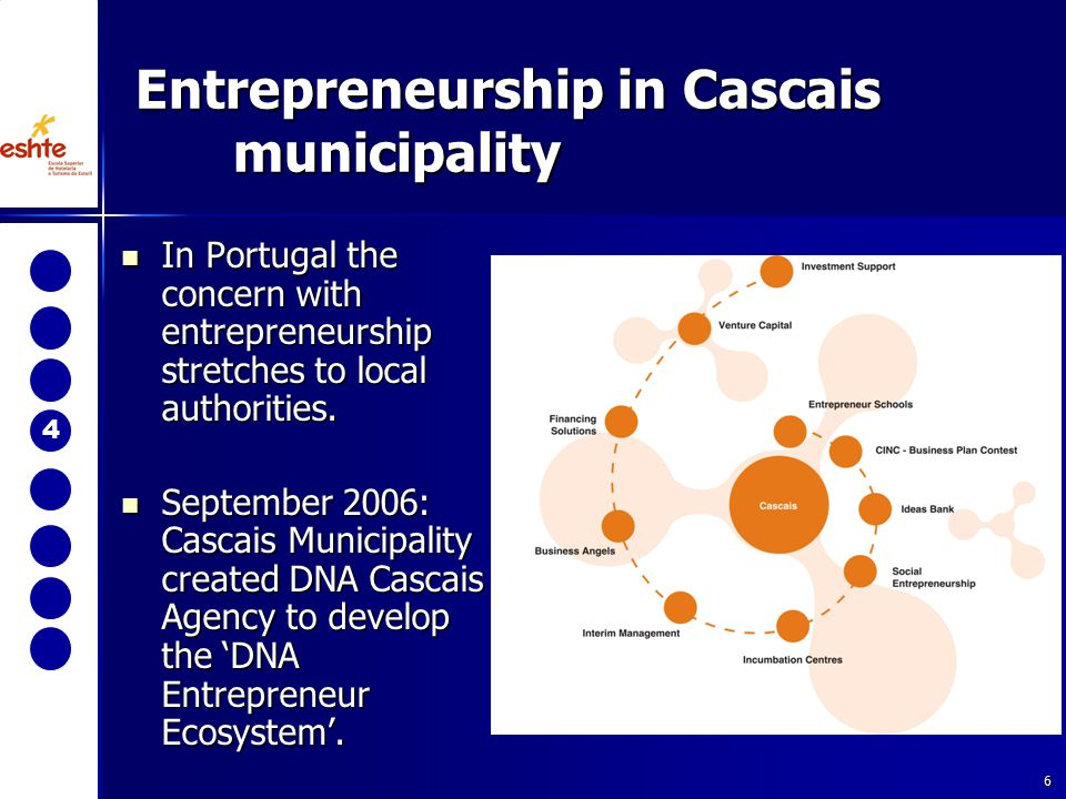 6 Entrepreneurship in Cascais municipality 4 In Portugal the concern with entrepreneurship stretches to local authorities. In Portugal the concern wit