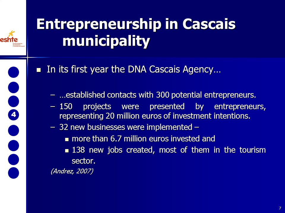 7 Entrepreneurship in Cascais municipality 4 In its first year the DNA Cascais Agency… In its first year the DNA Cascais Agency… –…established contact