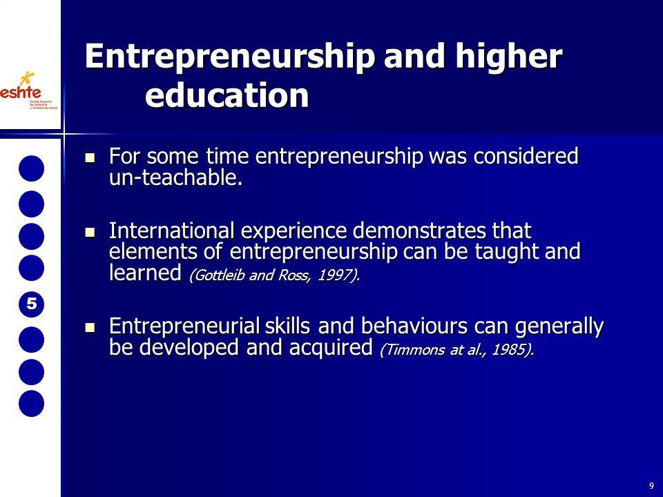 9 For some time entrepreneurship was considered un-teachable. For some time entrepreneurship was considered un-teachable. International experience dem