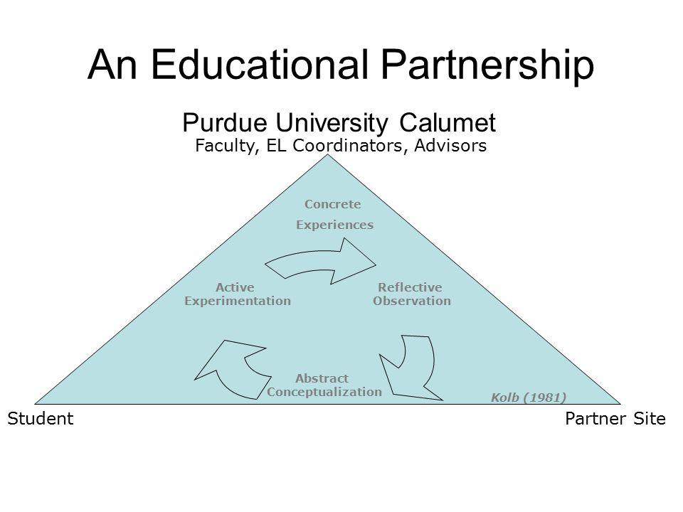 An Educational Partnership Purdue University Calumet StudentPartner Site Concrete Experiences Reflective Observation Abstract Conceptualization Active