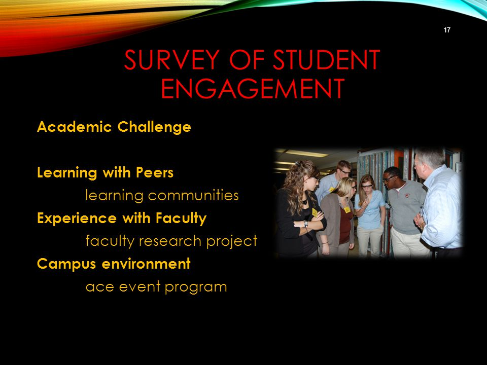 SURVEY OF STUDENT ENGAGEMENT Academic Challenge Learning with Peers learning communities Experience with Faculty faculty research project Campus environment ace event program 17
