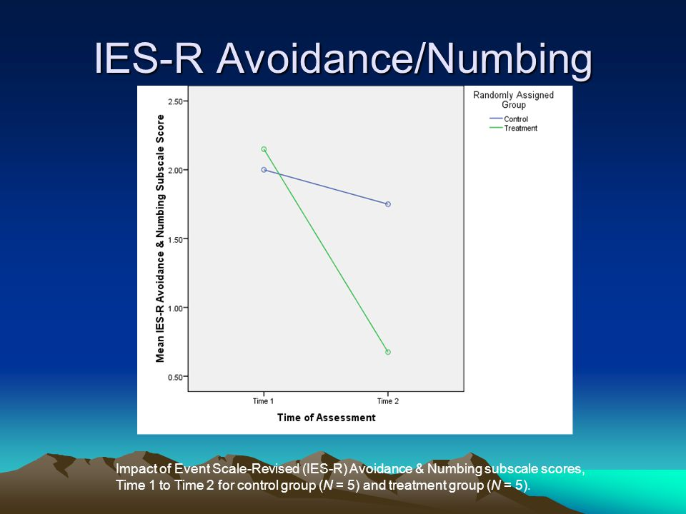 IES-R Avoidance/Numbing Impact of Event Scale-Revised (IES-R) Avoidance & Numbing subscale scores, Time 1 to Time 2 for control group (N = 5) and trea