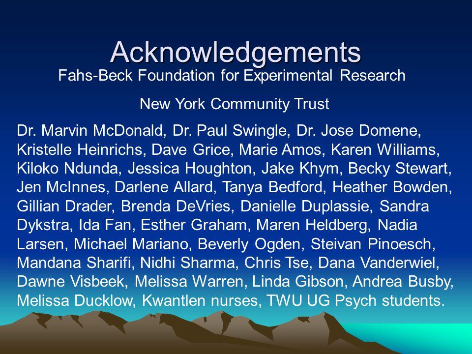 Acknowledgements Dr. Marvin McDonald, Dr. Paul Swingle, Dr.