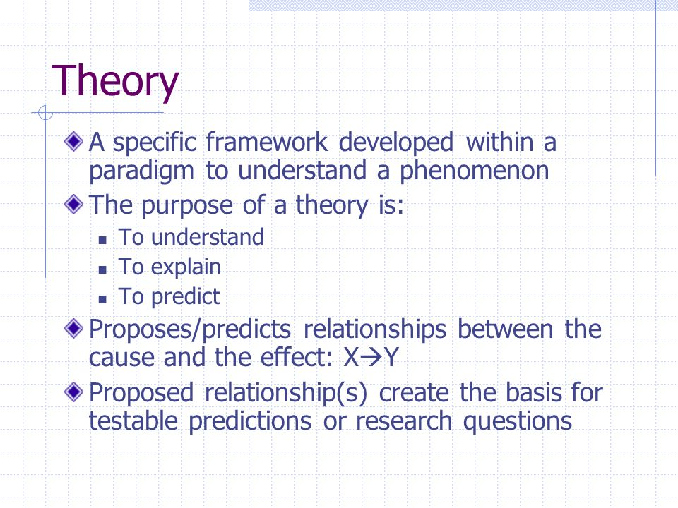 Theory A specific framework developed within a paradigm to understand a phenomenon The purpose of a theory is: To understand To explain To predict Pro