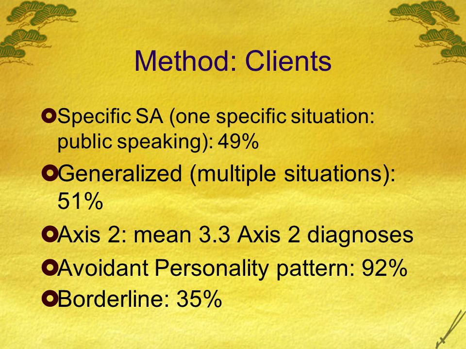Method: Clients  Specific SA (one specific situation: public speaking): 49%  Generalized (multiple situations): 51%  Axis 2: mean 3.3 Axis 2 diagnoses  Avoidant Personality pattern: 92%  Borderline: 35%
