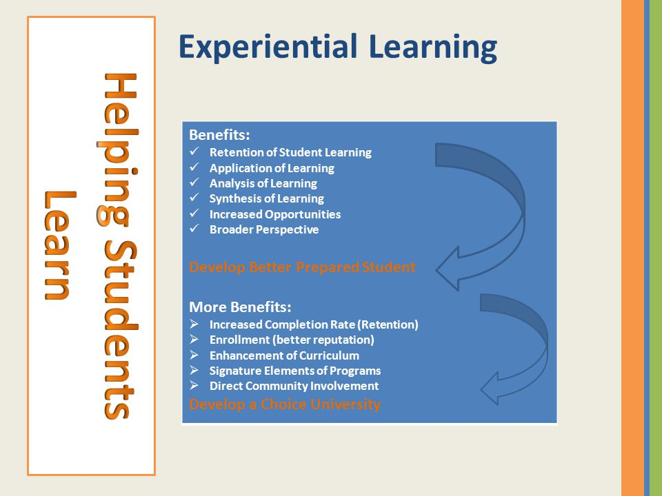 Experiential Learning Benefits: Retention of Student Learning Application of Learning Analysis of Learning Synthesis of Learning Increased Opportuniti