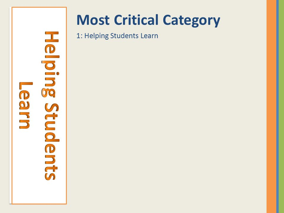 Most Critical Category 1: Helping Students Learn