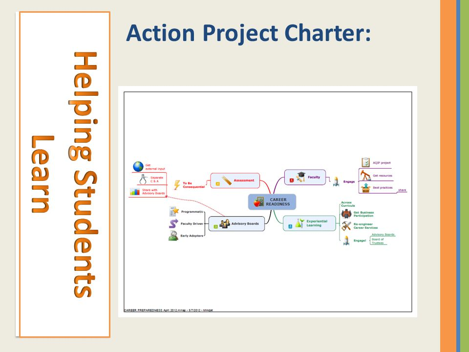 Action Project Charter: