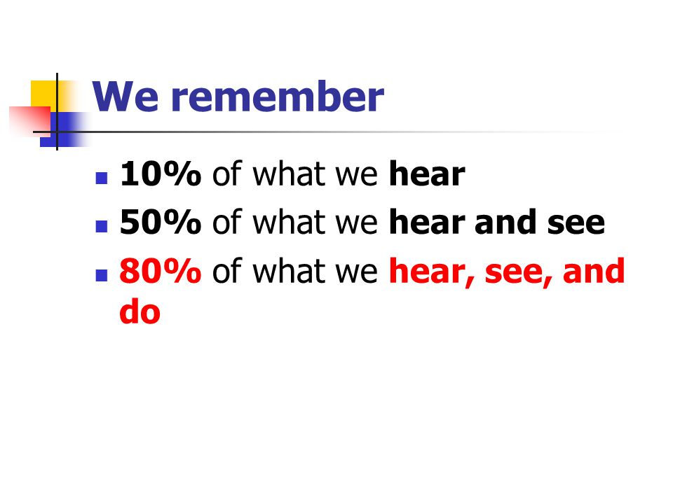 We remember 10% of what we hear 50% of what we hear and see 80% of what we hear, see, and do