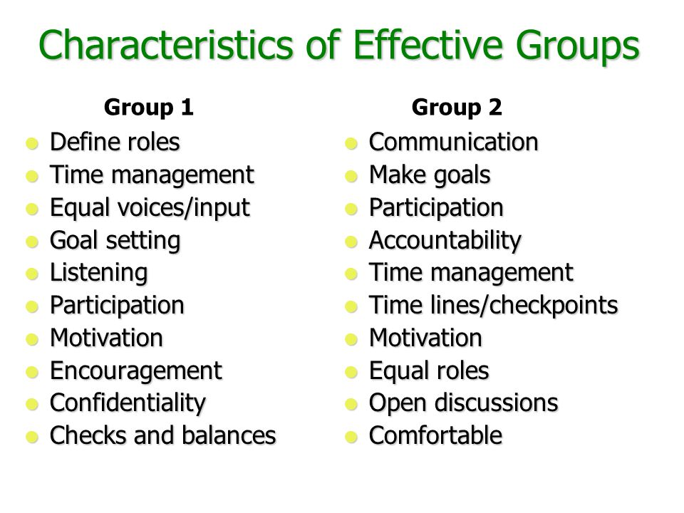 Characteristics of Effective Groups Define roles Define roles Time management Time management Equal voices/input Equal voices/input Goal setting Goal setting Listening Listening Participation Participation Motivation Motivation Encouragement Encouragement Confidentiality Confidentiality Checks and balances Checks and balances Communication Communication Make goals Make goals Participation Participation Accountability Accountability Time management Time management Time lines/checkpoints Time lines/checkpoints Motivation Motivation Equal roles Equal roles Open discussions Open discussions Comfortable Comfortable Group 1Group 2