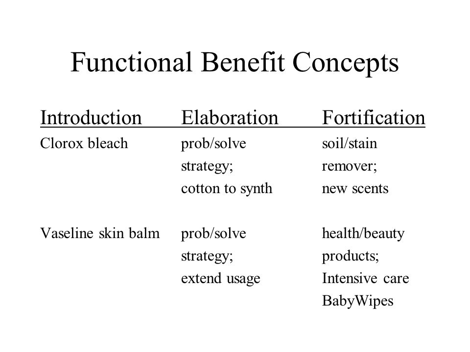 Functional Benefit Concepts IntroductionElaborationFortification Clorox bleachprob/solvesoil/stain strategy;remover; cotton to synthnew scents Vaselin
