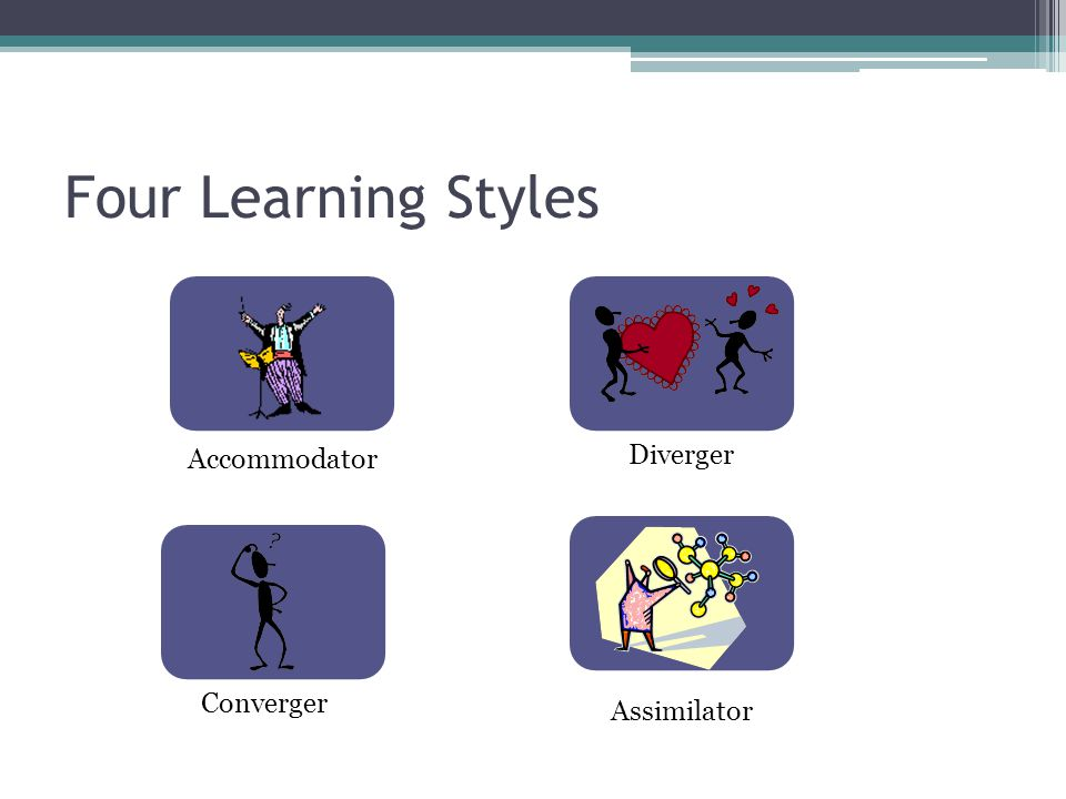 Four Learning Styles Accommodator Diverger Converger Assimilator