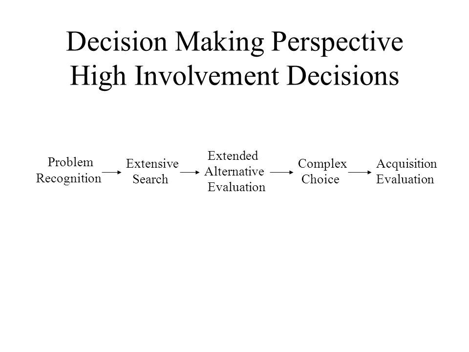 Decision Making Perspective Low Involvement Decisions Problem Recognition Limited Search Minimal Alternative Evaluation Simple Choice Processes Acquisition Evaluation