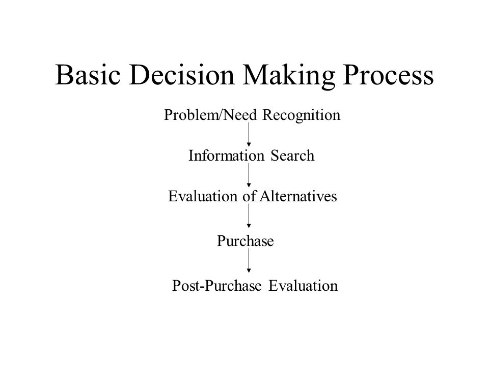 Noncompensatory Decision Rules u Disjunctive Decision Rule Consumer sets a minimum acceptable standard as the cutoff point for each attribute--any brand that exceeds the cutoff point is accepted.