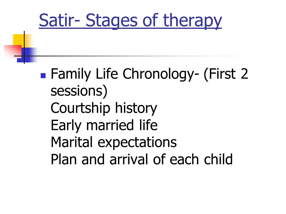 Satir- Stages of therapy Family Life Chronology- (First 2 sessions) Courtship history Early married life Marital expectations Plan and arrival of each