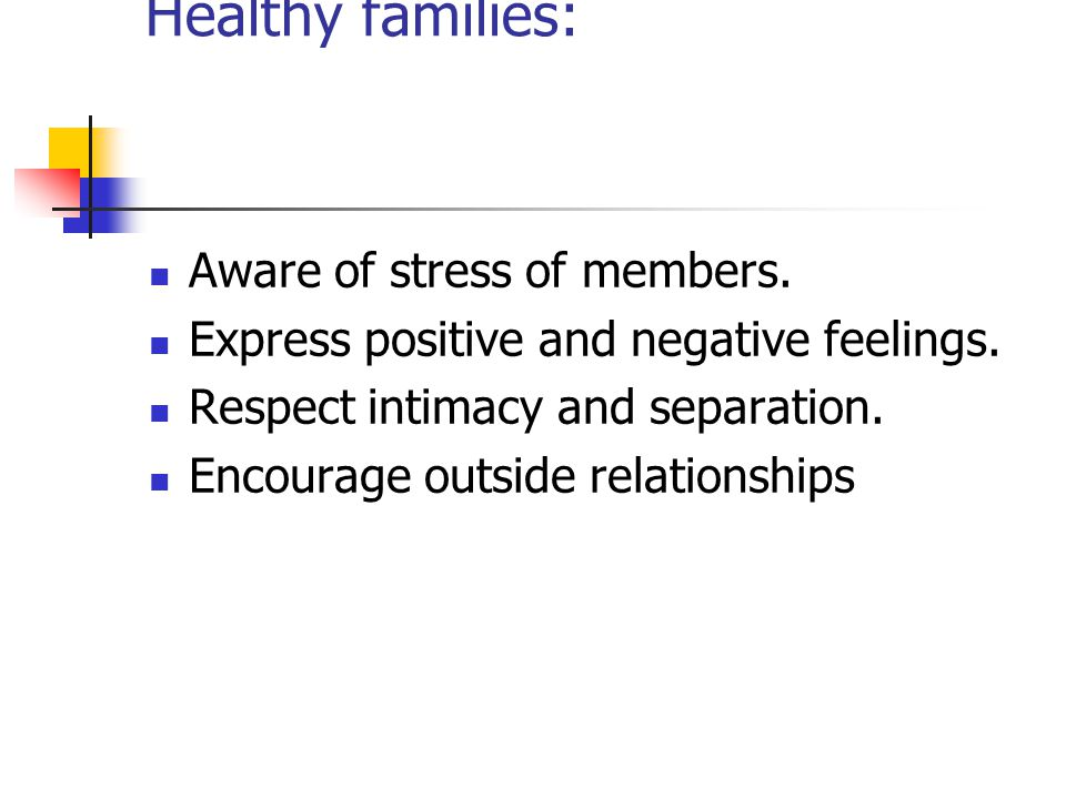 Whitaker- View of human nature Healthy families: Aware of stress of members. Express positive and negative feelings. Respect intimacy and separation.