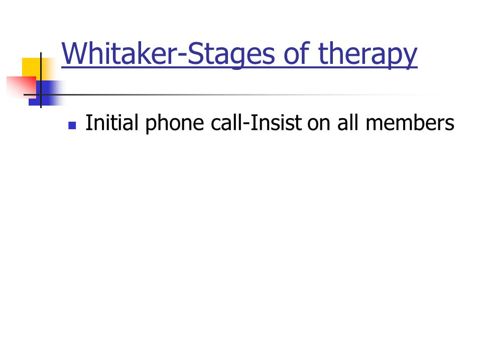 Whitaker-Stages of therapy Initial phone call-Insist on all members