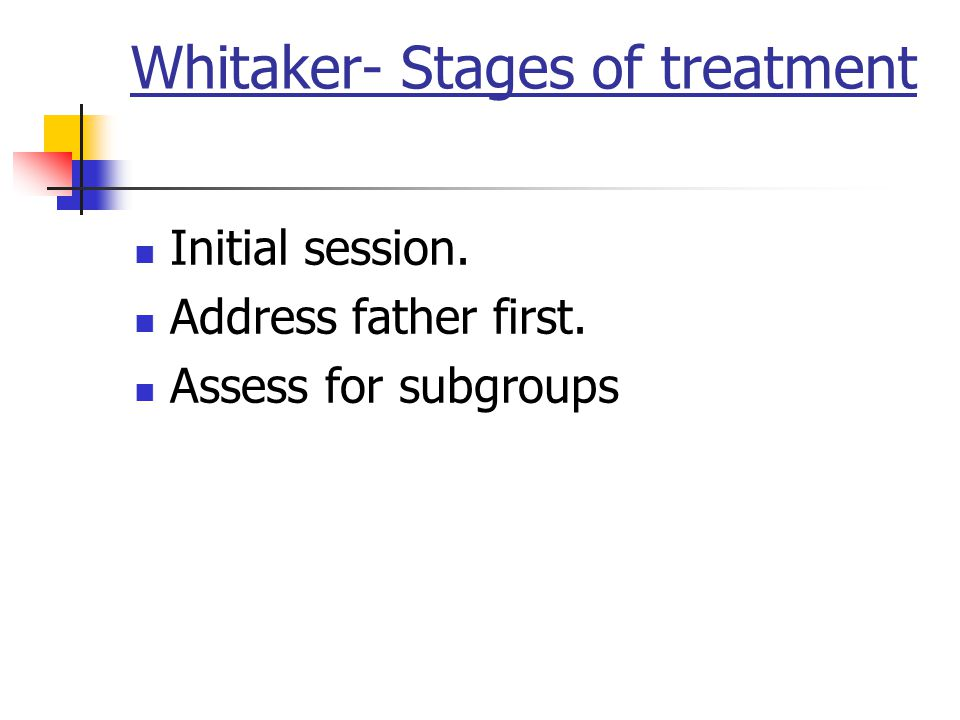Whitaker- Stages of treatment Initial session. Address father first. Assess for subgroups