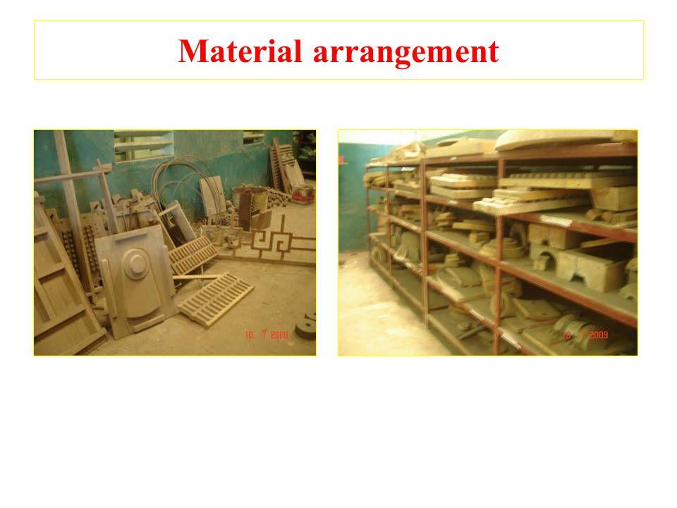 Material arrangement