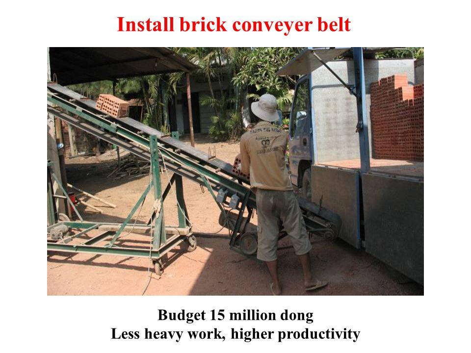 24 Install brick conveyer belt Budget 15 million dong Less heavy work, higher productivity