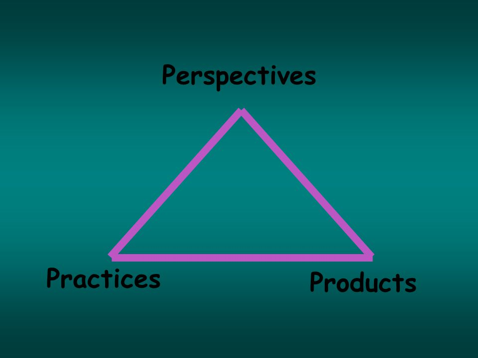 Perspectives Practices Products