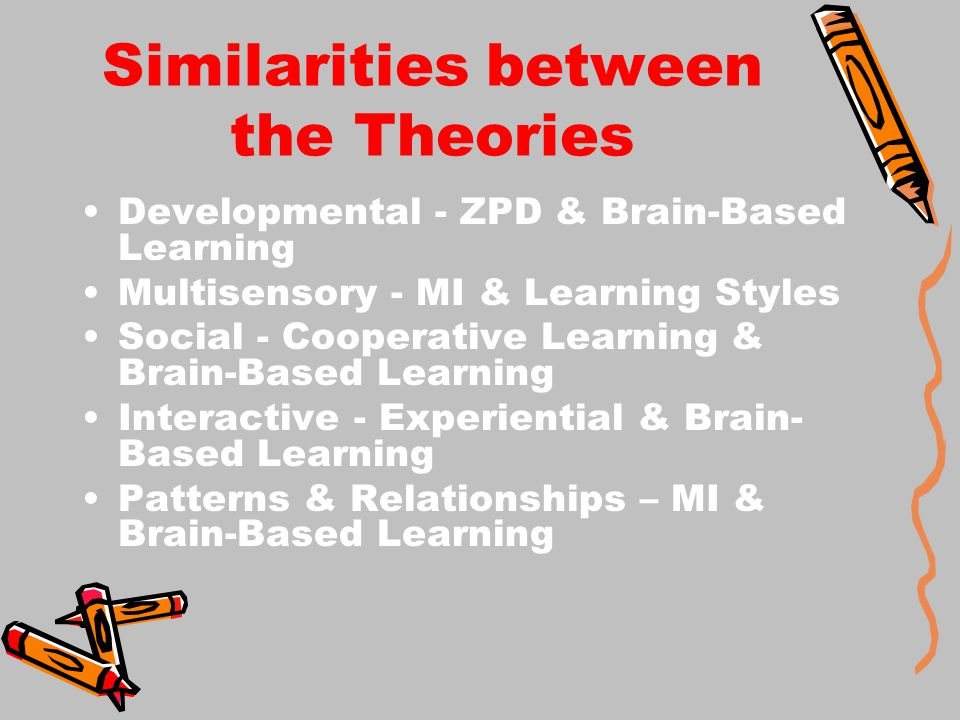 Similarities between the Theories Developmental - ZPD & Brain-Based Learning Multisensory - MI & Learning Styles Social - Cooperative Learning & Brain-Based Learning Interactive - Experiential & Brain- Based Learning Patterns & Relationships – MI & Brain-Based Learning