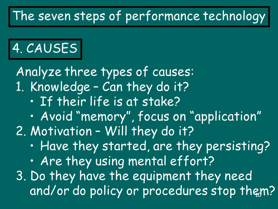 10 The seven steps of performance technology 4. CAUSES Analyze three types of causes: 1.