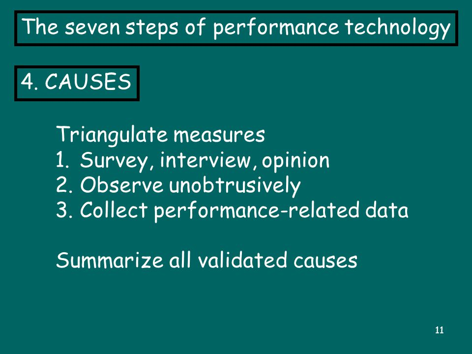 11 The seven steps of performance technology 4. CAUSES Triangulate measures 1.