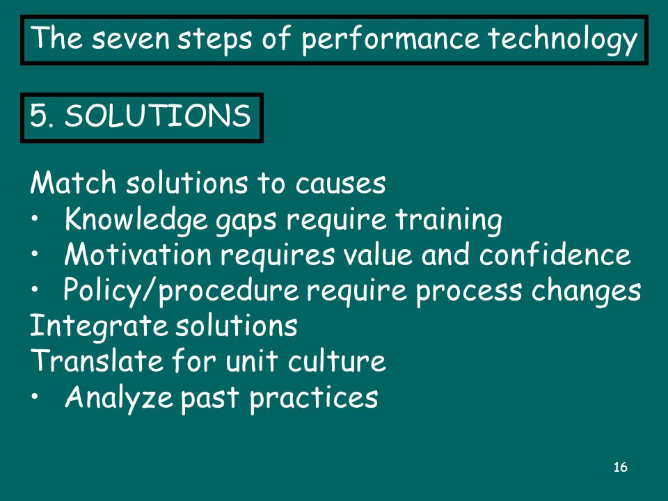 16 The seven steps of performance technology 5.