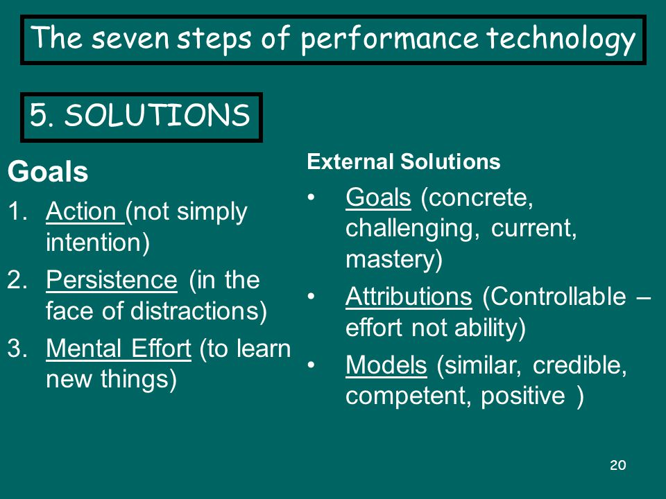 20 The seven steps of performance technology 5. SOLUTIONS Goals 1.Action (not simply intention) 2.Persistence (in the face of distractions) 3.Mental E