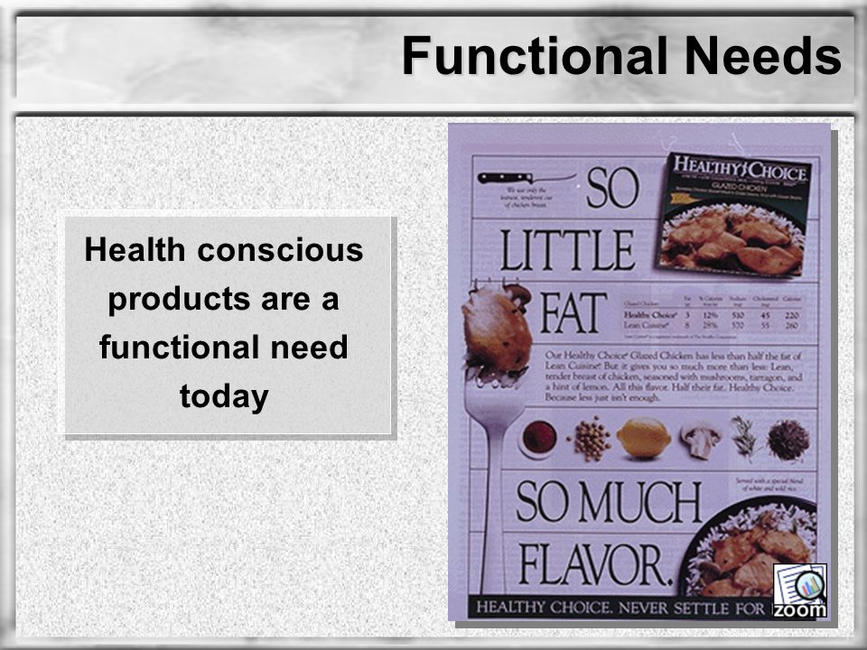 Functional Needs Health conscious products are a functional need today
