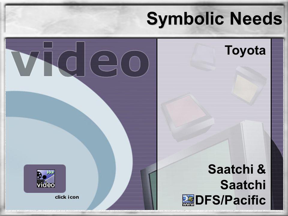 Symbolic Needs Toyota Saatchi & Saatchi DFS/Pacific