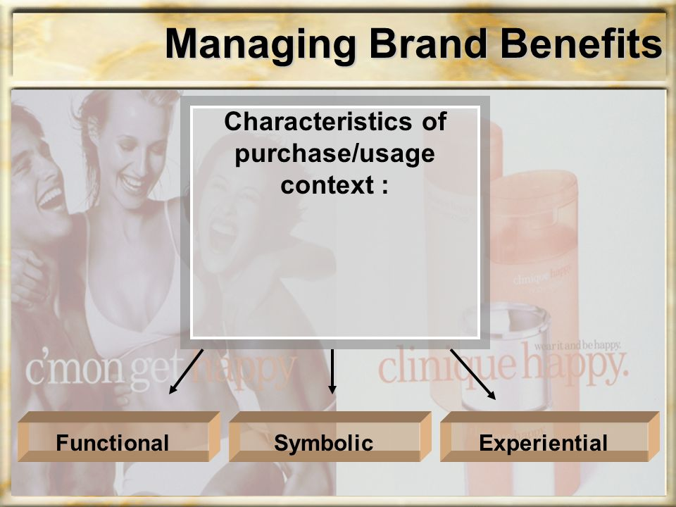 Managing Brand Benefits Characteristics of purchase/usage context : ExperientialSymbolicFunctional