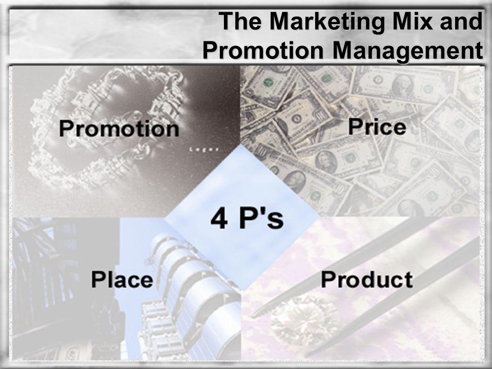 Elements of Marketing Communications