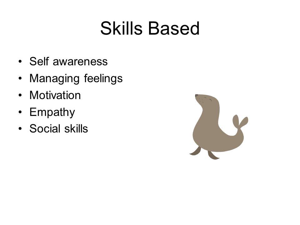 Skills Based Self awareness Managing feelings Motivation Empathy Social skills