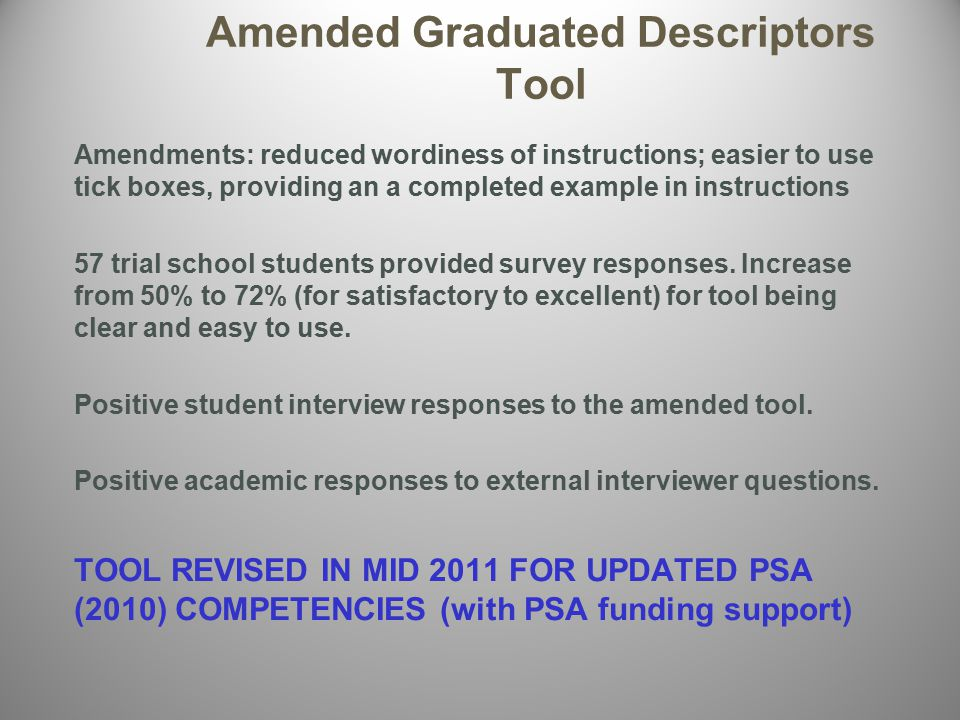 Amended Graduated Descriptors Tool Amendments: reduced wordiness of instructions; easier to use tick boxes, providing an a completed example in instructions 57 trial school students provided survey responses.