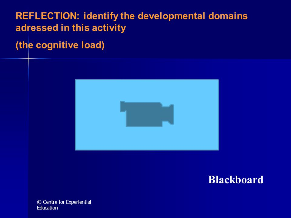© Centre for Experiential Education Blackboard REFLECTION: identify the developmental domains adressed in this activity (the cognitive load)