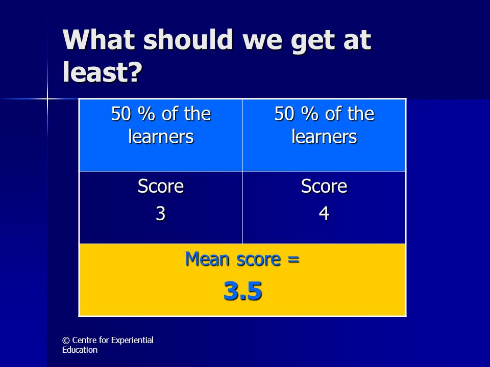 © Centre for Experiential Education What should we get at least? 50 % of the learners Score3Score4 Mean score = 3.5
