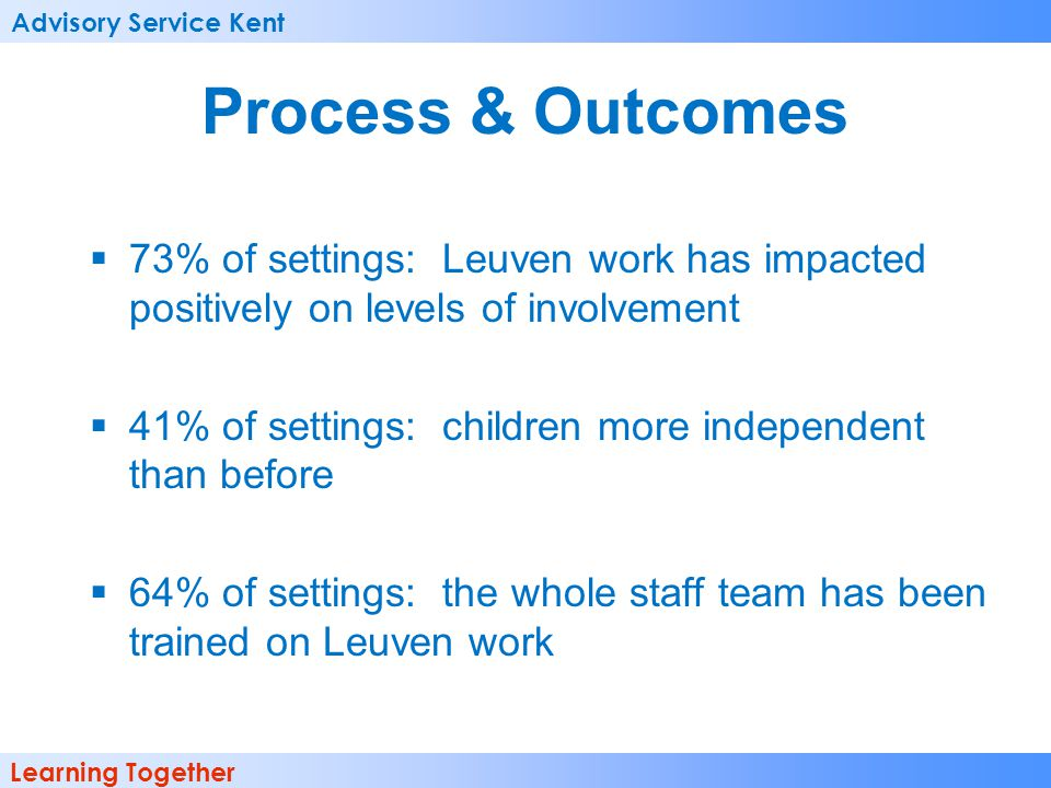 Advisory Service Kent Learning Together Process & Outcomes  73% of settings: Leuven work has impacted positively on levels of involvement  41% of settings: children more independent than before  64% of settings: the whole staff team has been trained on Leuven work