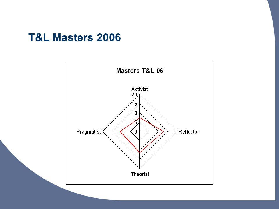 T&L Masters 2006