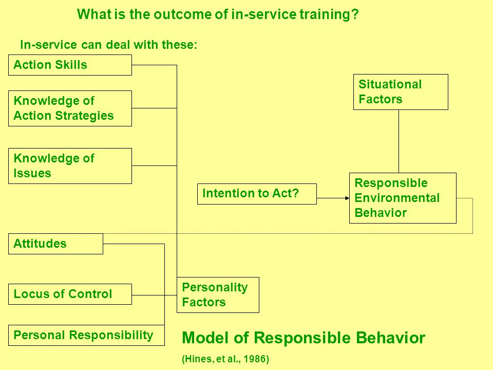 What is the outcome of in-service training.