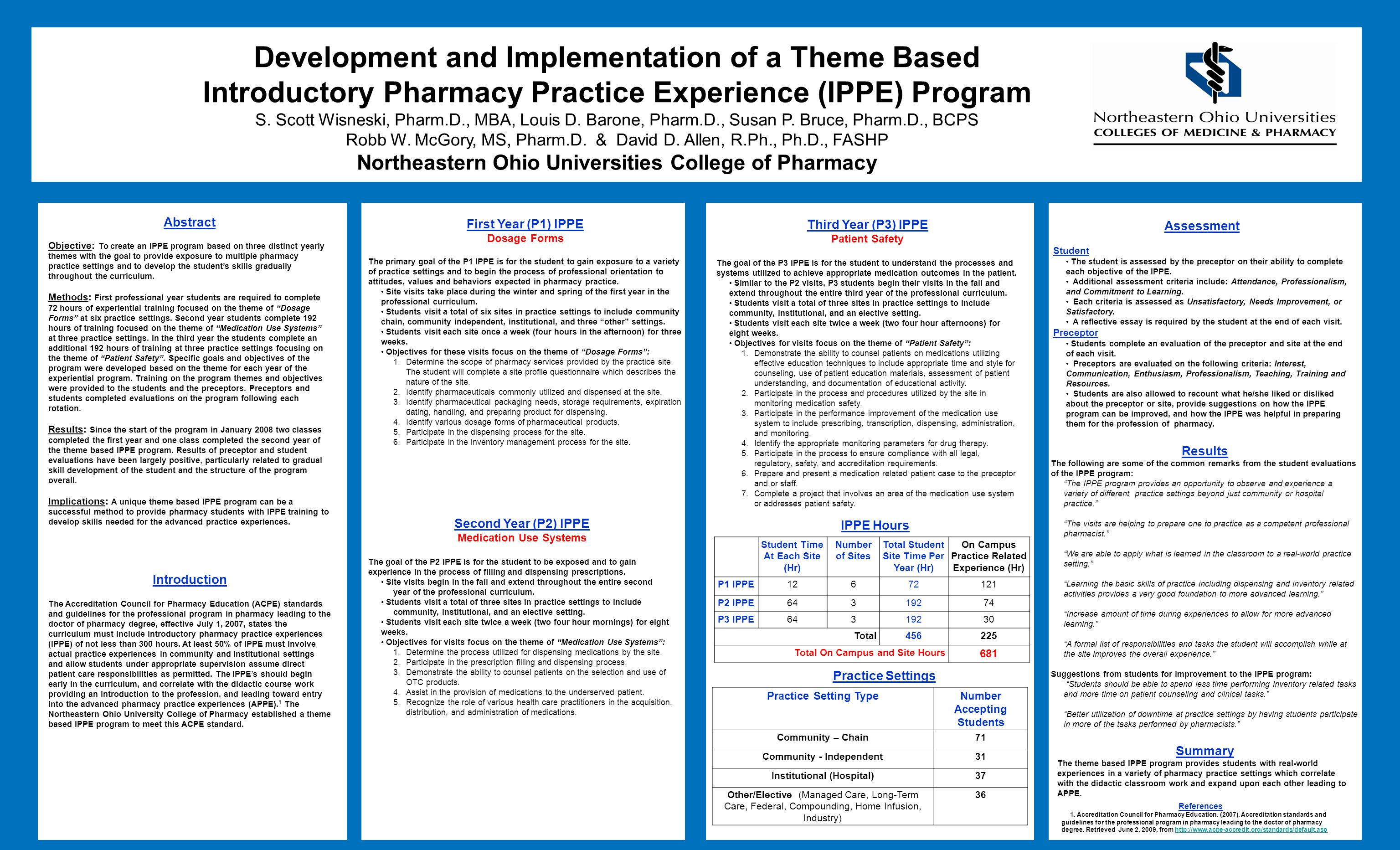Development and Implementation of a Theme Based Introductory Pharmacy Practice Experience (IPPE) Program S.